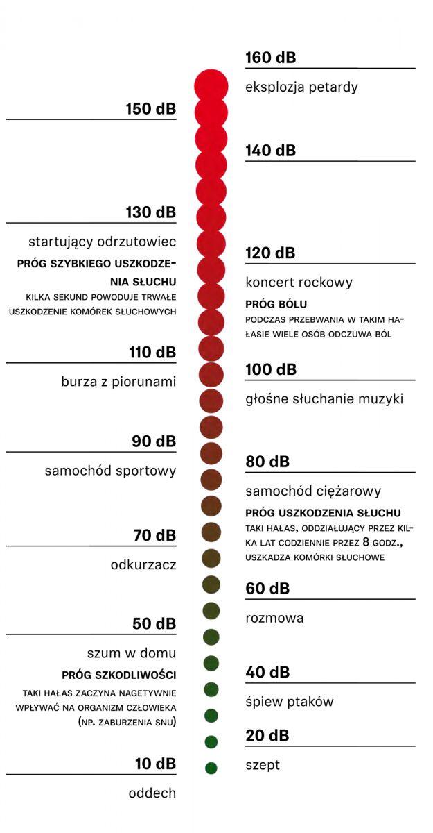 infografika_sluchaj-dpowiedzialnie_30062017