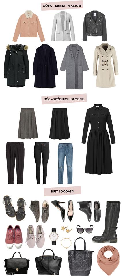 garderoba kapsułkowa